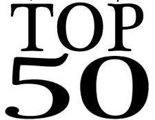 We're a Top 50 Leadership Blog.