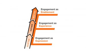 The 3-E Maturity Model of Engagement